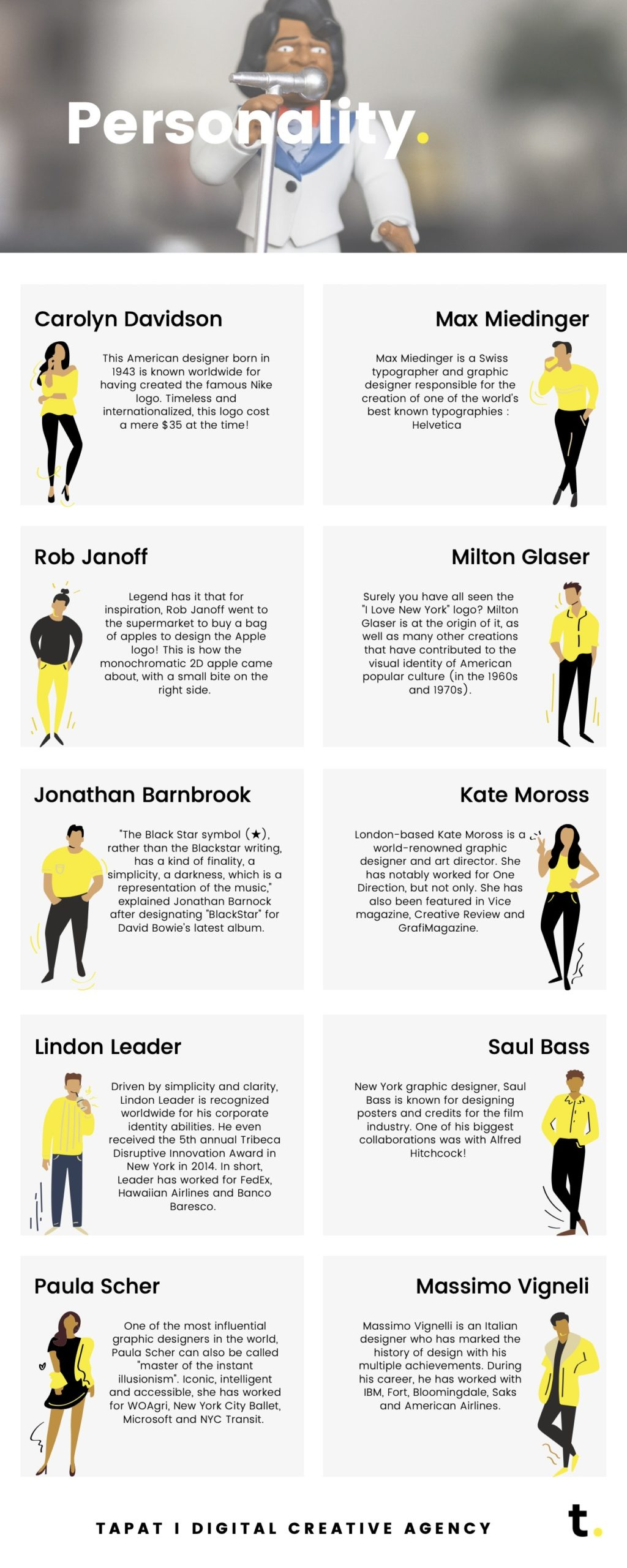 infographic - design evolution - personality