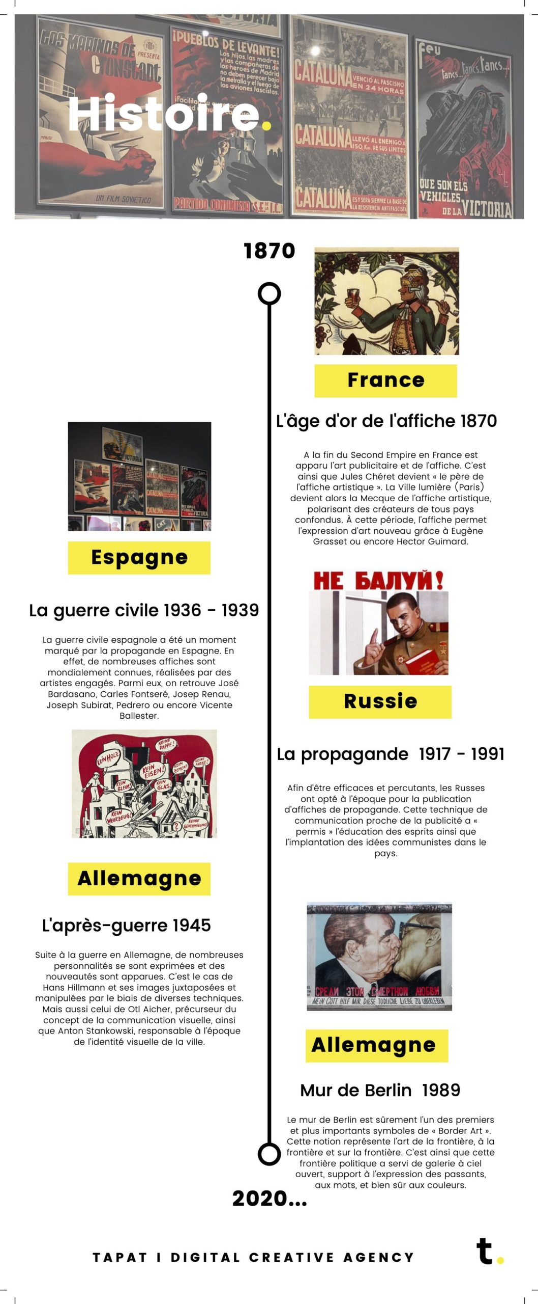 infographie : évolution du design - histoire