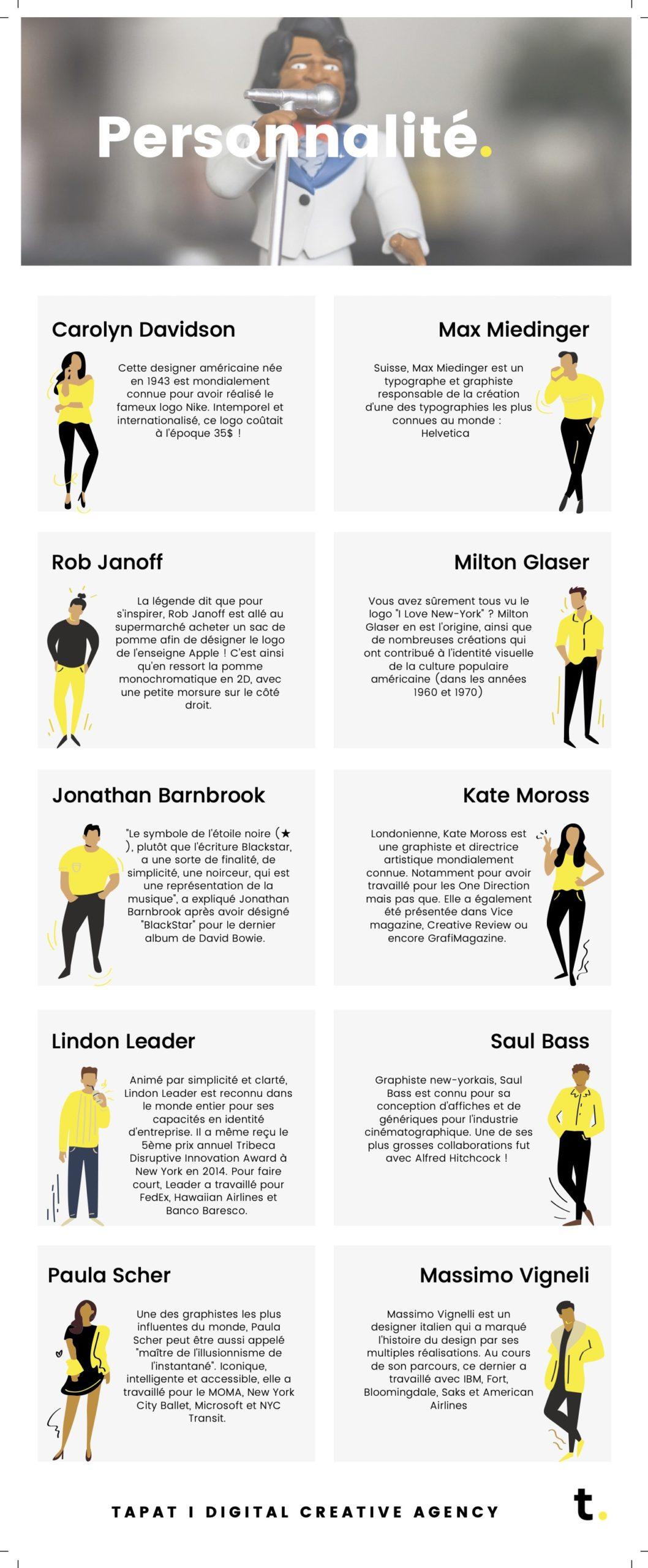 infographie du mois : évolution du design - personnalité