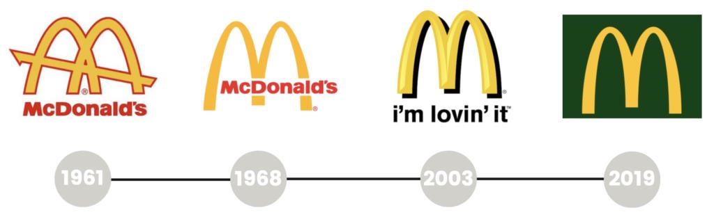 le logo mcdonalds au fil des années