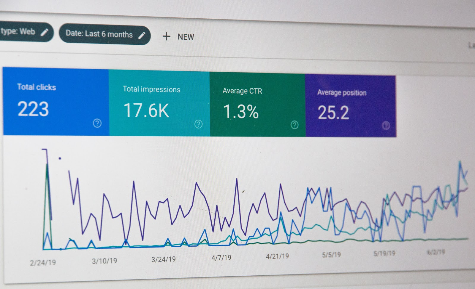 google search console - pourquoi faut il avoir un site internet