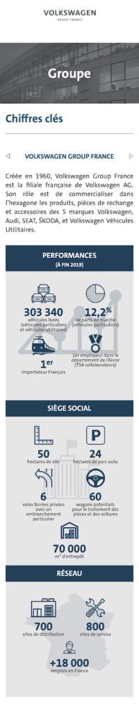 inforgraphie chiffres clés tendance web 2021 volkswagen
